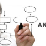 Job analysis blog